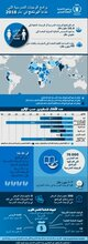 الوجبات المدرسية في عام 2016 (إنفوجرافيك)